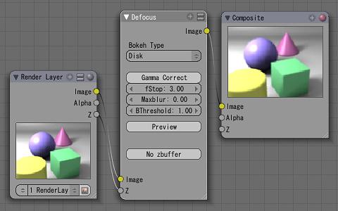 ノード[Filter][Defocus]を使用して被写界深度を設定