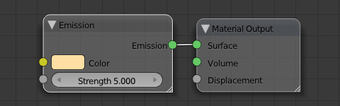 Emission(発光体)