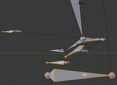 Armatureをコントロールするボーンの作成
