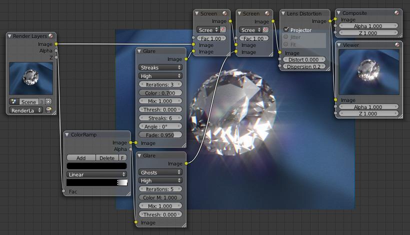 ノードエディター:Project6B(6B計画)